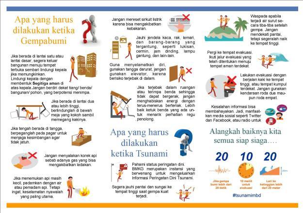 Desain leaflet - GB 2
